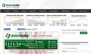 """Startseite von """"Dolar Today"""",  die Hauptinformationsquelle für den Dollar-Schwarzmarkt in Venezuela"""