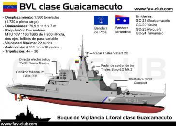 Technische Daten der Patrouillenboote der Guaicamacuto-Klasse der Marine von Venezuela. gebaut wurden die Boote in Spanien, dann wurden sie bewaffnet