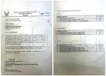 Das Schreiben des Polizeichefs von Ecuador an den bolivianischen Militärattaché